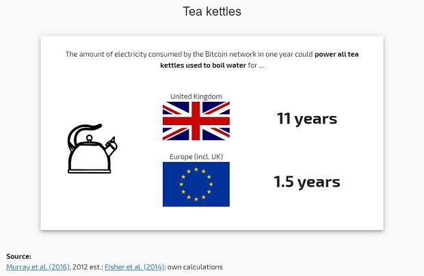 Z24965847qile Energii Elektrycznej Zuzywa Bitcoin
