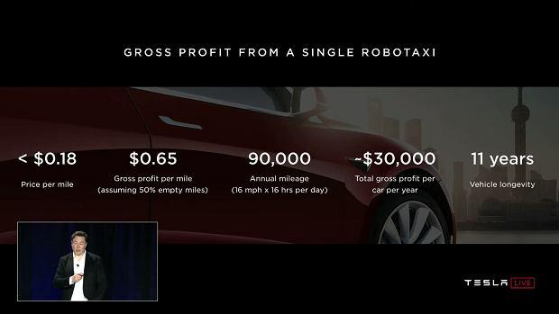 Tesla Robotaxi 2