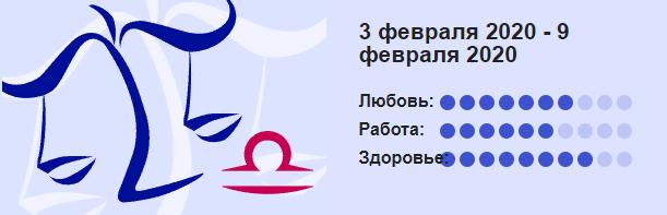 3 Fevralya 2020 Ves Ezhenedelnyj Goroskop Horoskopy.gazeta.pl — Yandeks.brauzer