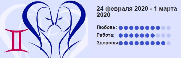 Bliznetsy S 24