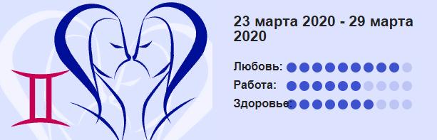 Bliznetsy 23 Marta