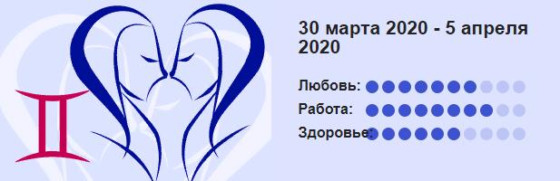 Bliznetsy 30 Marta