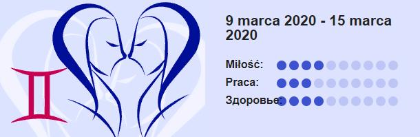 Bliznetsy 9 Marta