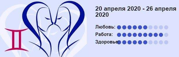 Bliznetsy 20