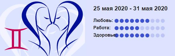 Bliznetsy 25