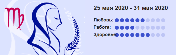 Goroskop Dlya Devy