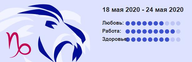 Goroskop Dlya Kozerogov