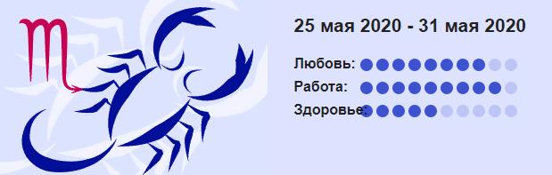 Goroskop Dlya Skorpionov
