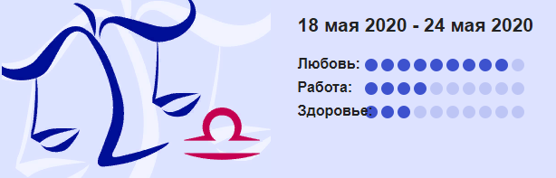 Goroskop Dlya Vesov