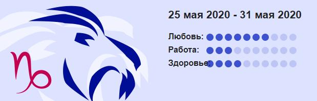 Goroskop Kozeroga
