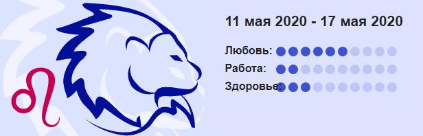Goroskop Lev