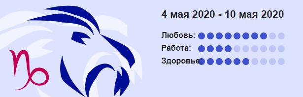 Kozerog Goroskop