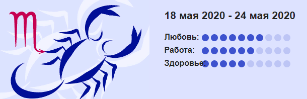 Skorpion Goroskop