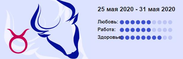 Telets 25