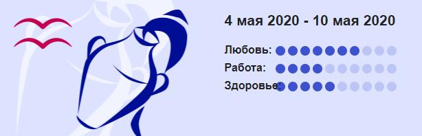 Vodolej Goroskop