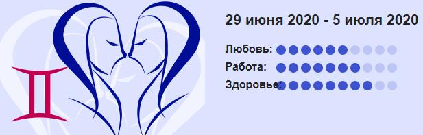 Bliznetsy 29