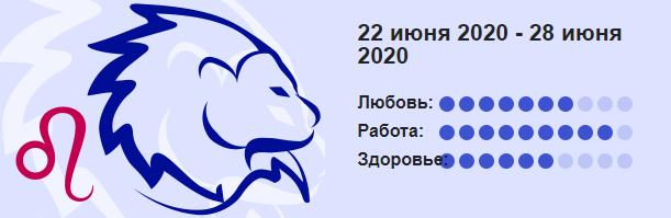Lev 22