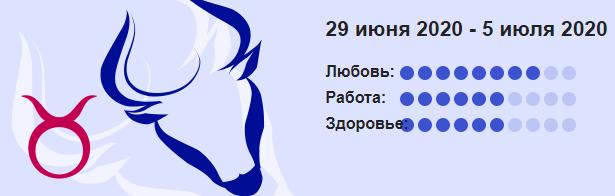 Telets 29