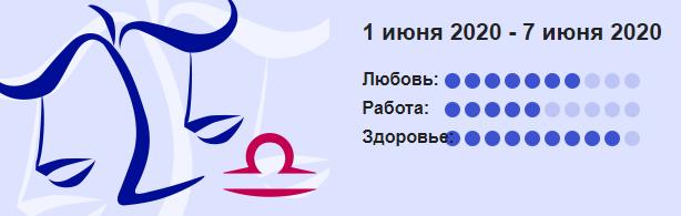 Vesy 1