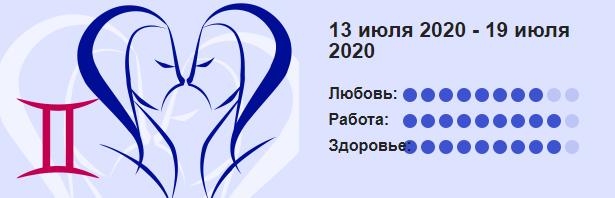 Bliznetsy 13 Iyulya