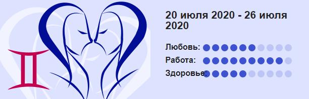 Bliznetsy 20 Iyulya