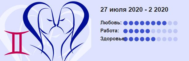 Bliznetsy 27 Iyulya
