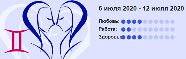Bliznetsy 6 Iyulya