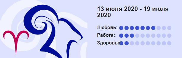 Oven 13 Iyulya