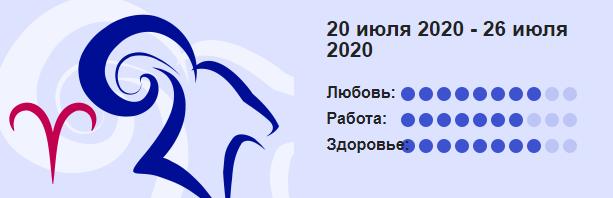 Oven 20 Iyulya