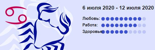 Rak 6 Iyulya