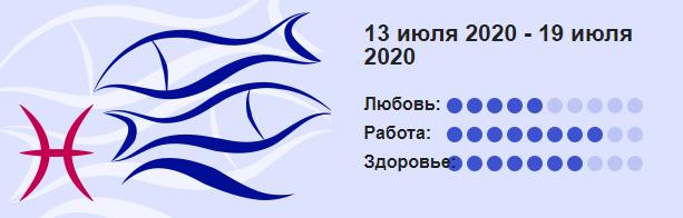 Ryby 13 Iyulya