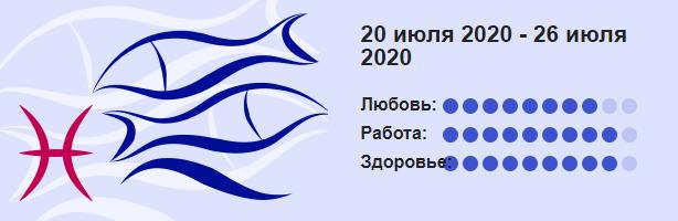Ryby 20 Iyulya
