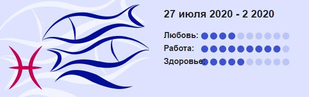 Ryby 27 Iyulya