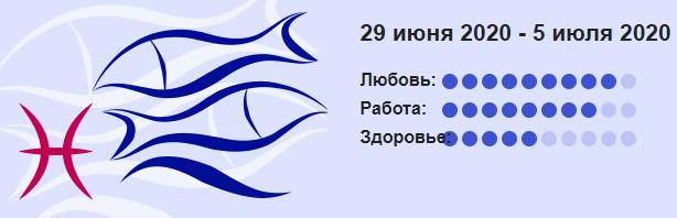 Ryby 29 Iyunya