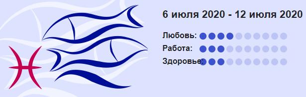 Ryby 6 Iyulya
