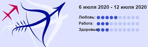 Strelets 6 Iyulya
