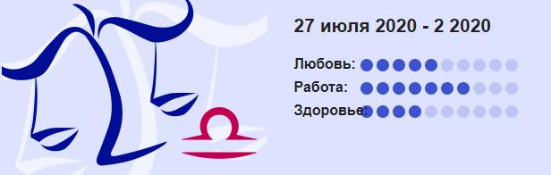 Vesy 27 Iyulya