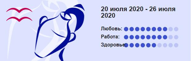 Vodolej 20 Iyulya