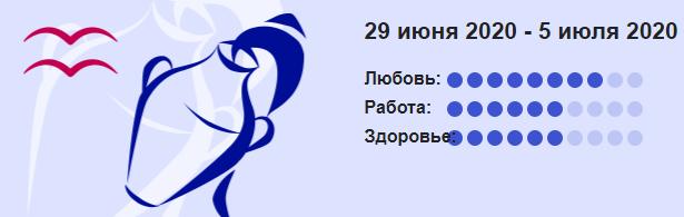 Vodolej 29 Iyunya