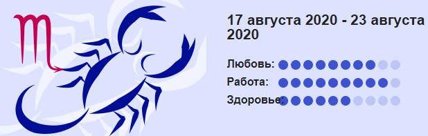 17 Avgusta 2020 Skorpion