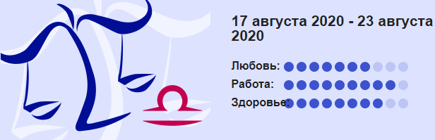 17 Avgusta 2020 Ves