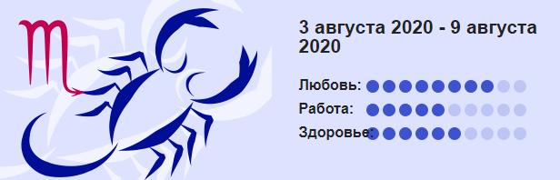 3 Avgusta 2020 Skorpion
