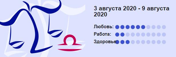 3 Avgusta 2020 Ves