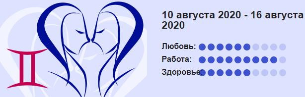 Bliznetsy 10