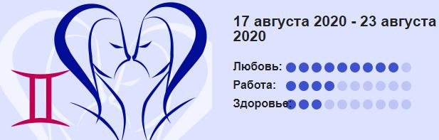 Bliznetsy 17